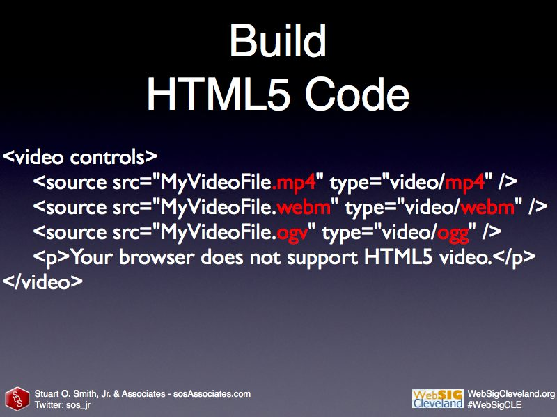 HTML5 Video: Why & How | sosassociates com