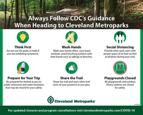 Safe Practices When Visiting Cleveland Metroparks During Coronavirus (COVID-19)
