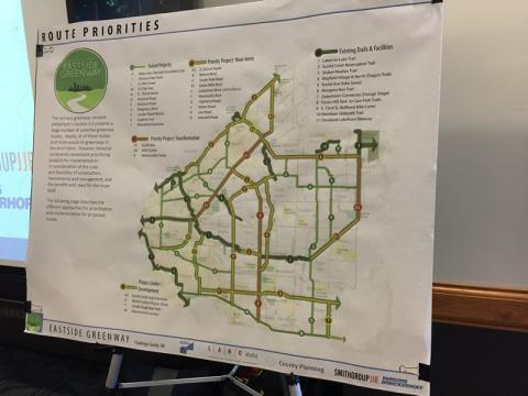 Eastside Greenway - Route Priorities