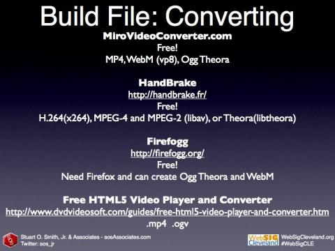 Resources for creating HTML5 Video files