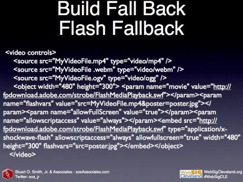 What code for Adobe Flash fall-back option can look like