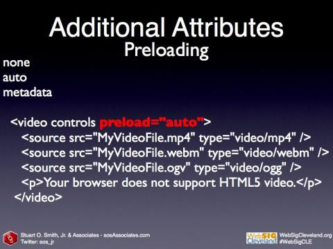 Preloading HTML5 Video code sample