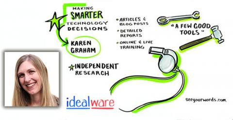 Plenary - Idealware: Making Smarter Technology Decisions - Karen Graham (@KarenTGraham of @Idealware)