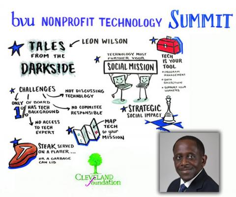 Plenary - Funding Technology from the Funder's Perspective - Leon Wilson (@leon_clevefdn of @CleveFoundation)